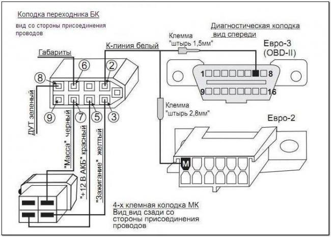 ustanovka-bortovogo-kompjutera-na-vaz-2109_3.jpg