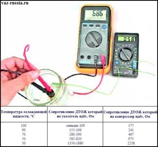 Proverka-datchika-temperaturyi-ohlazhdayushhey-zhidkosti.jpeg