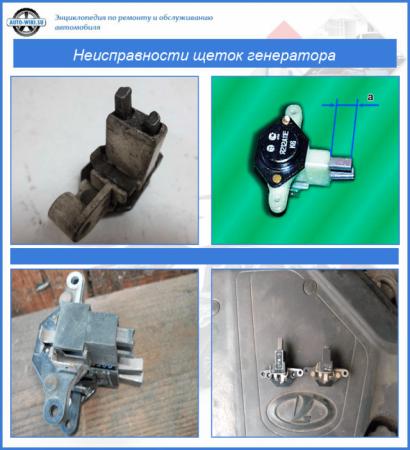 Neispravnosti-shhetok-generatora-e1563382304341.png