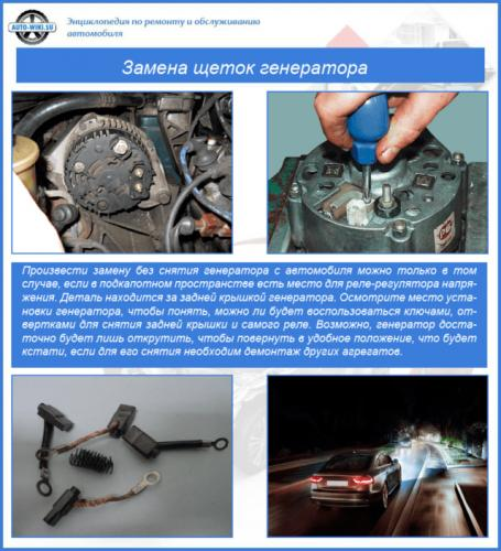 Kak-zamenit-shhetki-generatora-e1563389585534.png