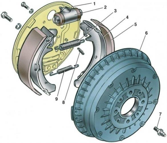 tormoznoy-mehanizm-zadnego-kolesa-vaz-2109-1024x874.jpg