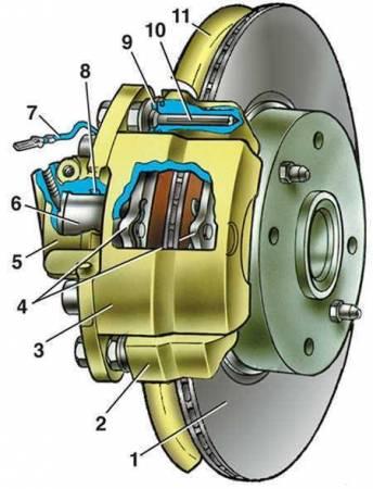 tormoznoy-mehanizm-perednego-kolesa-vaz-2109.jpg