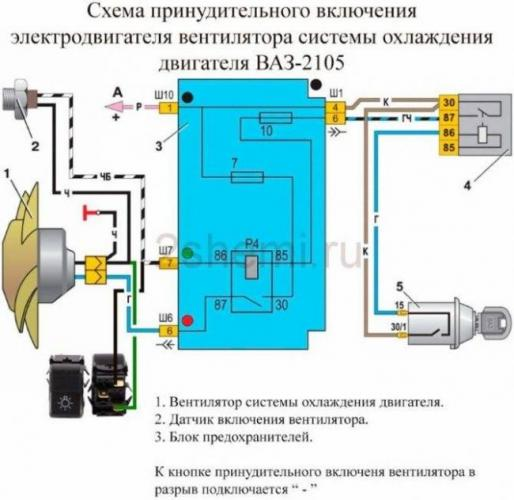 ventilyator-ohlazhdeniya-vaz-52.jpg