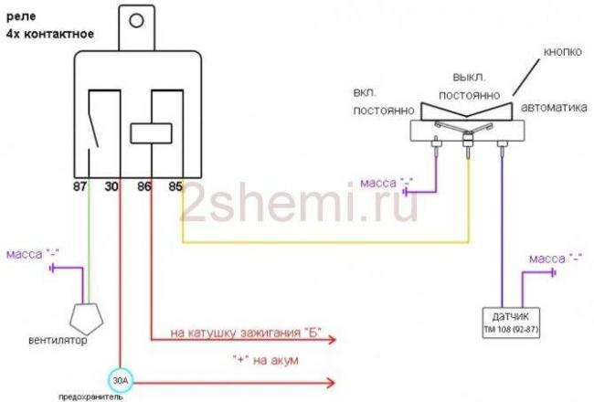 ventilyator-ohlazhdeniya-vaz-42.jpg