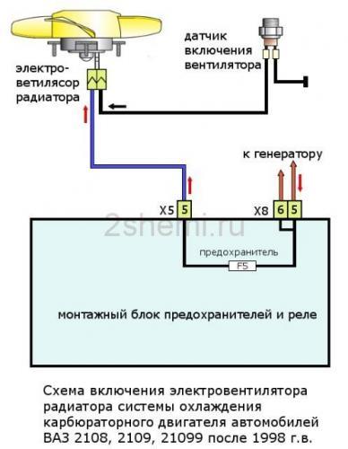 ventilyator-ohlazhdeniya-vaz-3.jpg