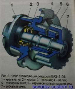 Устройство-помпы-переднеприводных-машин-Ваз-2108-09.-255x300.jpg