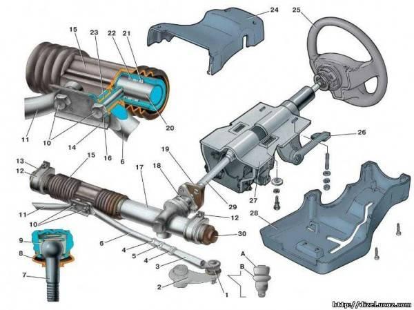 vaz-2115-rulevaya-reyka-remont-600x449.jpg