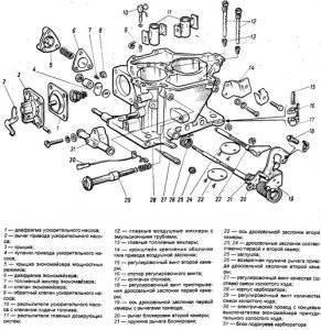 vaz-21099-karbjurator-3-291x300.jpg