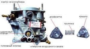 vaz-21099-karbjurator-4-300x165.jpg