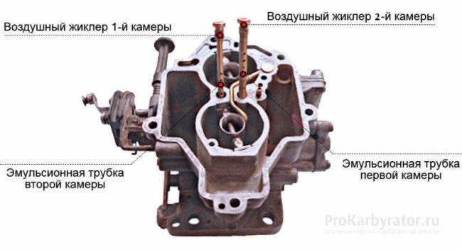 Raspolozhenie-zhiklerov-1-800x434.jpg
