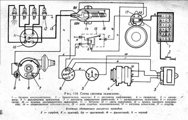 sxema-provodki-uaz-31514-1024x652.jpg