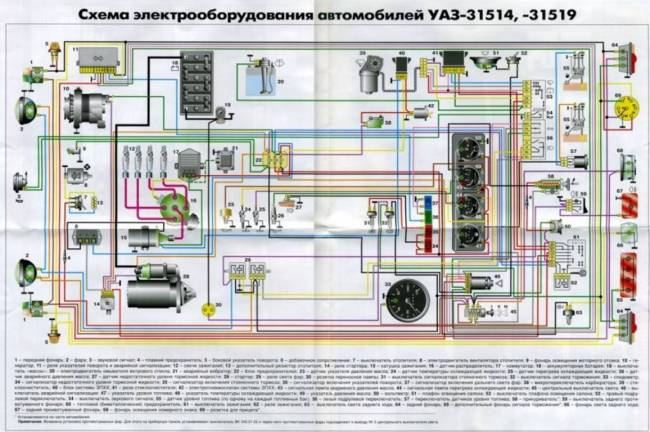 sxema-elektroprovodki-uaz-31514-1024x681.jpg