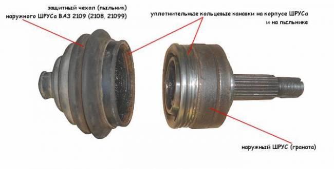 Zamena-pylnika-naruzhnogo-shrusa-2109.png