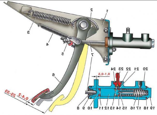 dolzhen-li-byt-svobodnyj-hod-u-pedali-akseleratora_2_1.jpg