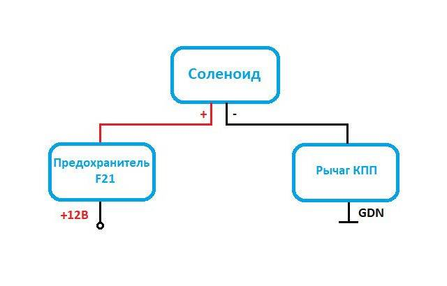 shema-blokirovki-zadney-peredachi-kalina-640x410.jpg
