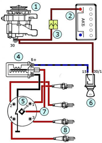 sistema-zazhiganiya-vaz-2106-430x600.png
