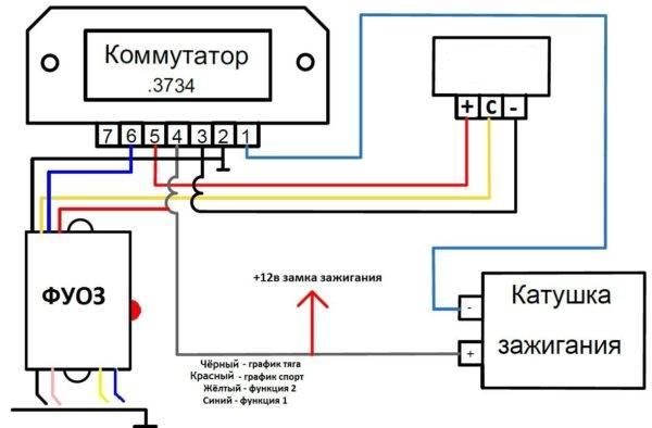 shema-podklyucheniya-600x394.jpg
