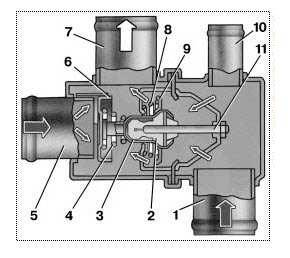 princzip-dejstviya-termostata-na-vaz-2114.jpg