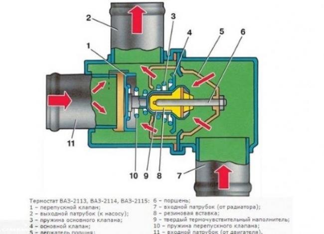 1544108910_zamena-termostata-vaz-2113-2114-2115-2.jpg