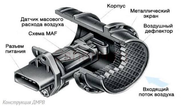 raspinovka-dmrv-20.jpg