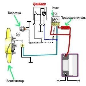 chto-delat-esli-ne-srabatyvaet-ventilyator-oxlazhdeniya-vaz-2114-inzhektor-2-300x300.jpg