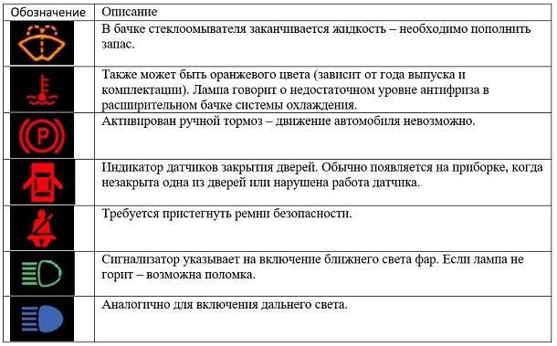 znachki-datchikov.jpg