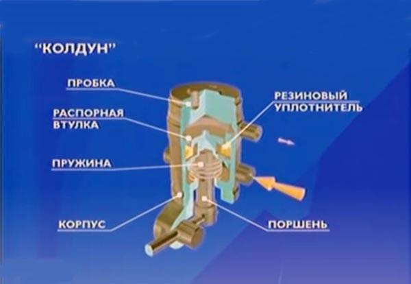 regulirovka-kolduna-vaz-2114-2.jpg