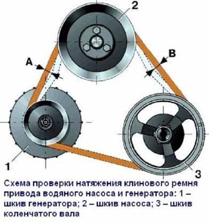 Shema-natyazheniya-klinovogo-izdeliya.jpg