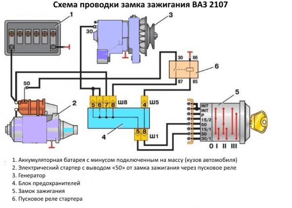 elektricheskaya-shema-podklyucheniya-zamka-zazhiganiya-vaz-2107-600x428.png
