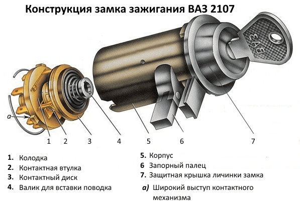 ustroystvo-zamka-zazhiganiya-vaz-2107-1.png