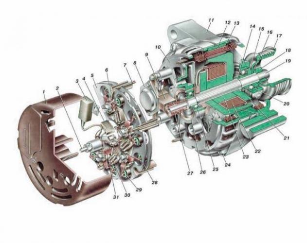 Osnovnye-komponenty-generatora-vaz-2112.jpg