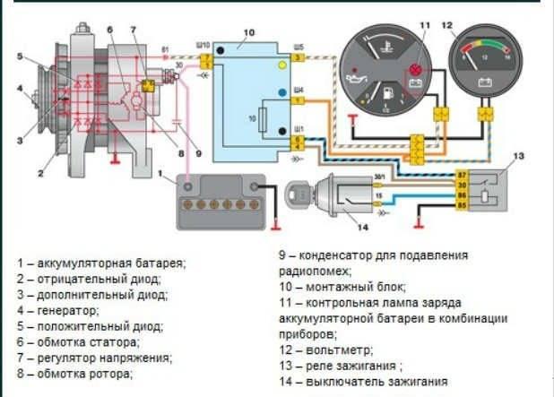 generator-2-618x443.jpg