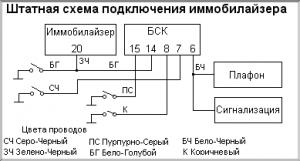 httpalarmspec.ruimmobilajzeryimmobilajzer-dlya-vaz-2115.html-7-300x161.png