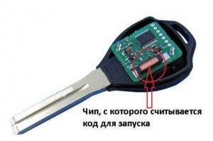 httpalarmspec.ruimmobilajzeryimmobilajzer-dlya-vaz-2115.html-8-300x199.jpg