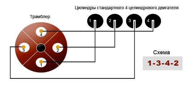 Shema-podklyucheniya-broneprovodov.jpg