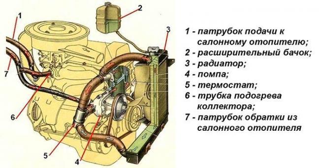 shema-sistemy-vodyanogo-ohlazhdeniya-vaz-2106.jpg