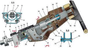 remont-rulevoy-reyki-vaz-2110.jpg
