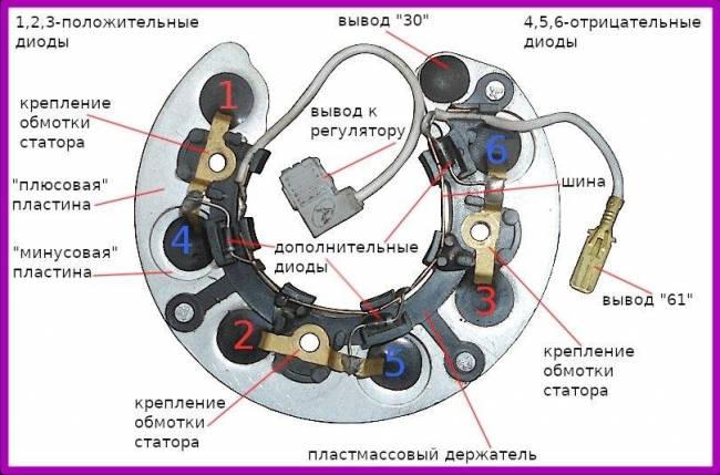 diodnyj-most-vaz-2107-2.jpg