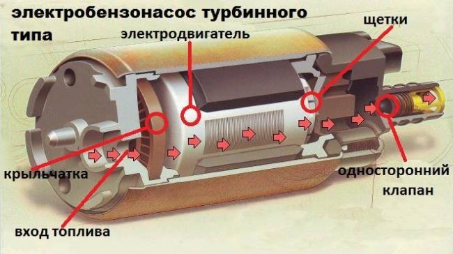 xn-fuelpump_cutaway___-ttp0b2fxa99a.jpg