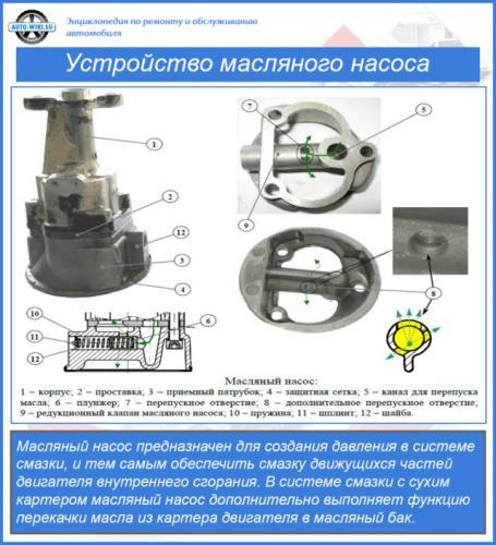 Ustrojstvo-maslyanogo-nasosa-e1568717364917.png
