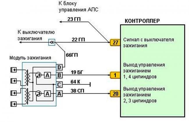 proverka-katushki-vaz-2114-3.jpg