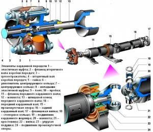 kardan-fit-300x260.JPG