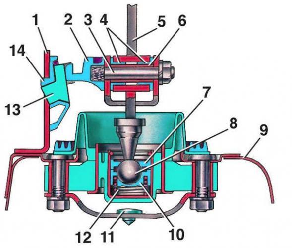 1370107850_privod-upravleniya-mehanizmom-pereklyucheniya-peredach.jpg