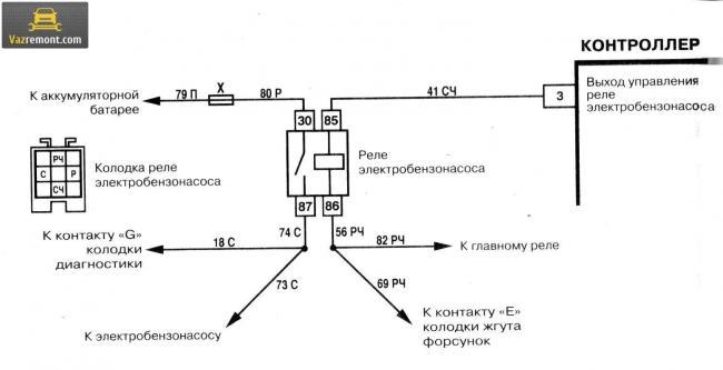 zamena-benzonasosa-vaz-2110-ego-setki-fil-tra-priznaki-neispravnosti-4.jpg