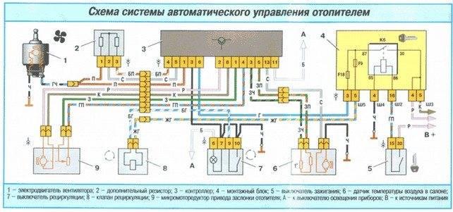 vaz-2110-ustroystvo-pechki.jpg