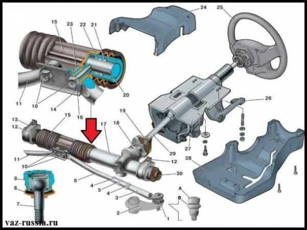 Shema-rulevogo-mehanizma.jpeg