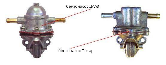 vaz-2109-neispravnost-benzonasosa-tipy-benzinovyh-nasosov-vaz.jpg