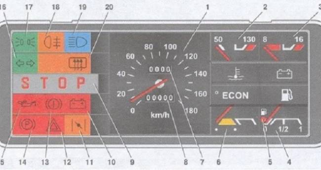 kombinaciya-priborov-nizkoi-paneli-vaz-2109-1-660x350.jpg