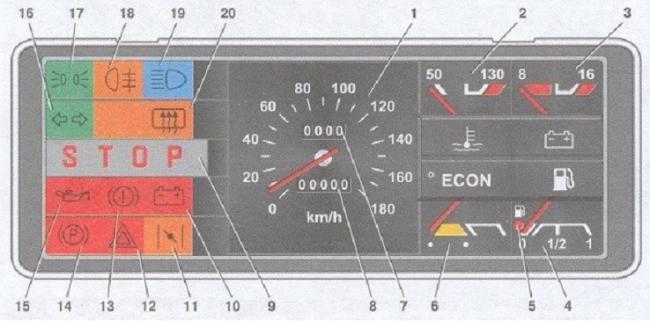 kombinaciya-priborov-nizkoi-paneli-vaz-2109-1.jpg