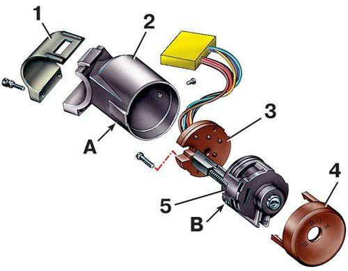 remont-vaz-2108-zamena-zamka-zazhiganiya-svoimi-rukami_3-500x390.jpg